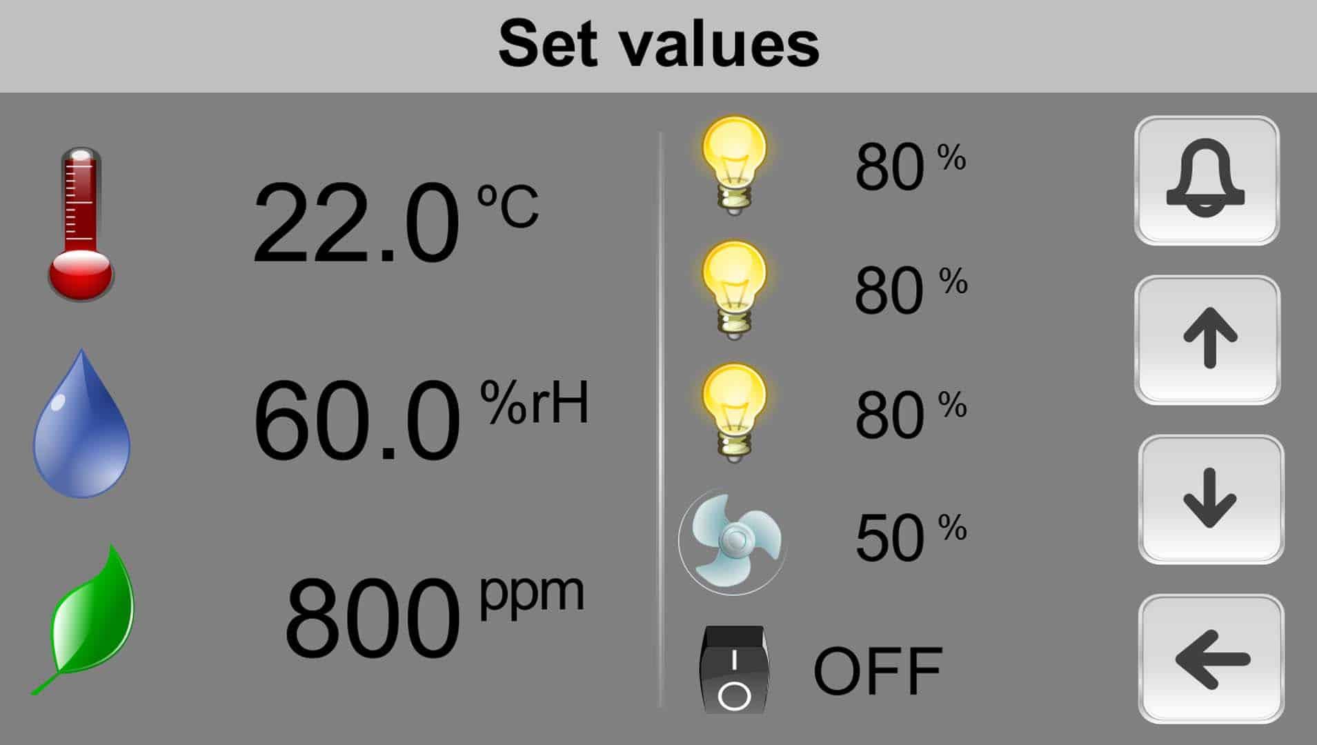 Aralab-climaplus-controller-BIO-set-values